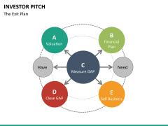 Investor pitch PPT slide 93