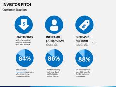 Investor pitch PPT slide 14