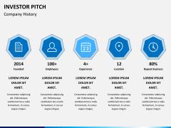 Investor pitch PPT slide 2