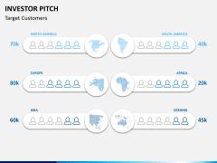 Investor pitch PPT slide 20