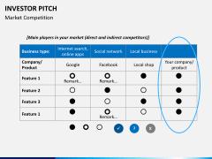 Investor pitch PPT slide 22