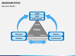 Investor pitch PPT slide 31