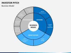 Investor pitch PPT slide 32