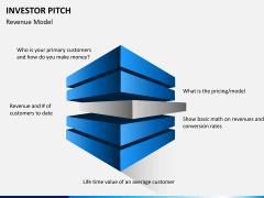 Investor pitch PPT slide 34