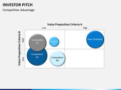 Investor pitch PPT slide 36