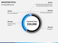 Investor pitch PPT slide 44