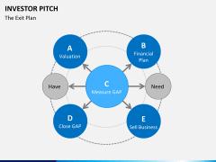 Investor pitch PPT slide 46