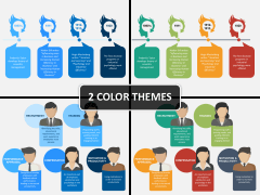 Industrial organizational psychology PPT cover slide