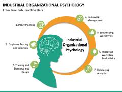 Industrial organizational psychology PPT slide 15