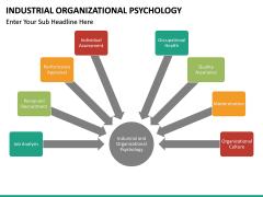 Industrial organizational psychology PPT slide 26