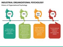 Industrial organizational psychology PPT slide 17
