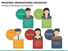 Industrial organizational psychology PPT slide 20