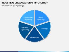 Industrial organizational psychology PPT slide 11
