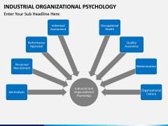 Industrial organizational psychology PPT slide 12
