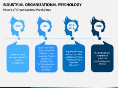 Industrial organizational psychology PPT slide 3