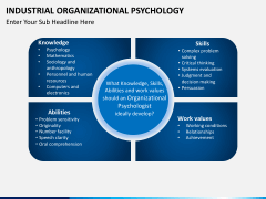 Industrial organizational psychology PPT slide 5