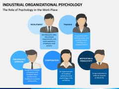 Industrial organizational psychology PPT slide 6