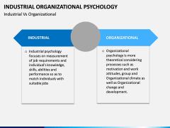 Industrial organizational psychology PPT slide 7