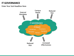 IT governance PPT slide 32