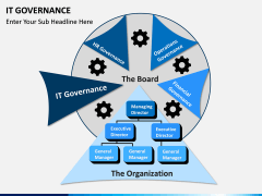 IT governance PPT slide 1