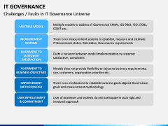 IT governance PPT slide 17