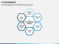 IT governance PPT slide 9
