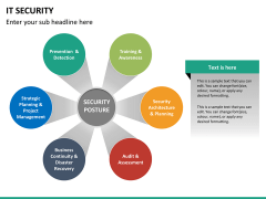 IT security PPT slide 11