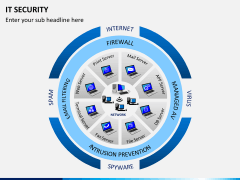 IT security PPT slide 1