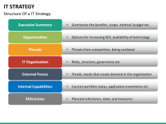 IT Strategy PPT slide 20