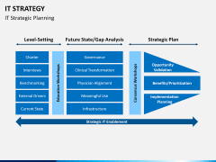 IT Strategy PPT slide 1