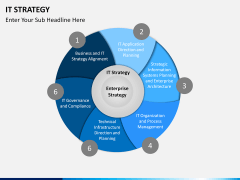 IT Strategy PPT slide 4