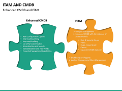 ITAM and CMDB PPT slide 9