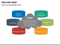 ITAM and CMDB PPT slide 12