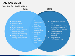 ITAM and CMDB PPT slide 2