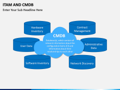 ITAM and CMDB PPT slide 4