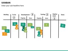 Kanban PPT slide 7