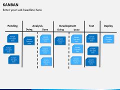 Kanban PPT slide 3