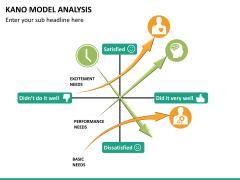 Kano model PPT slide 5