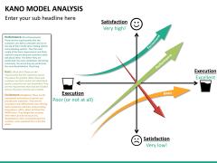 Kano model PPT slide 7
