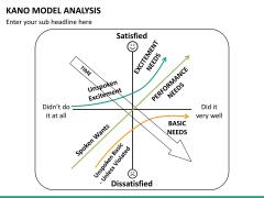 Kano model PPT slide 8