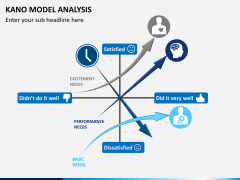 Kano model PPT slide 1