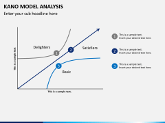 Kano model PPT slide 2