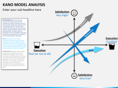 Kano model PPT slide 3