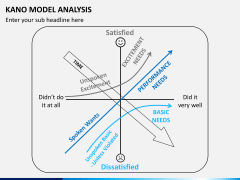 Kano model PPT slide 4