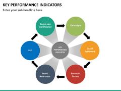 Key performance indicator PPT slide 28