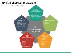 Key performance indicator PPT slide 16