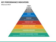 Key performance indicator PPT slide 18
