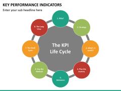 Key performance indicator PPT slide 19