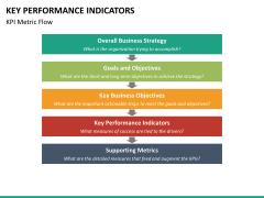 Key performance indicator PPT slide 21