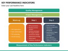 Key performance indicator PPT slide 22
